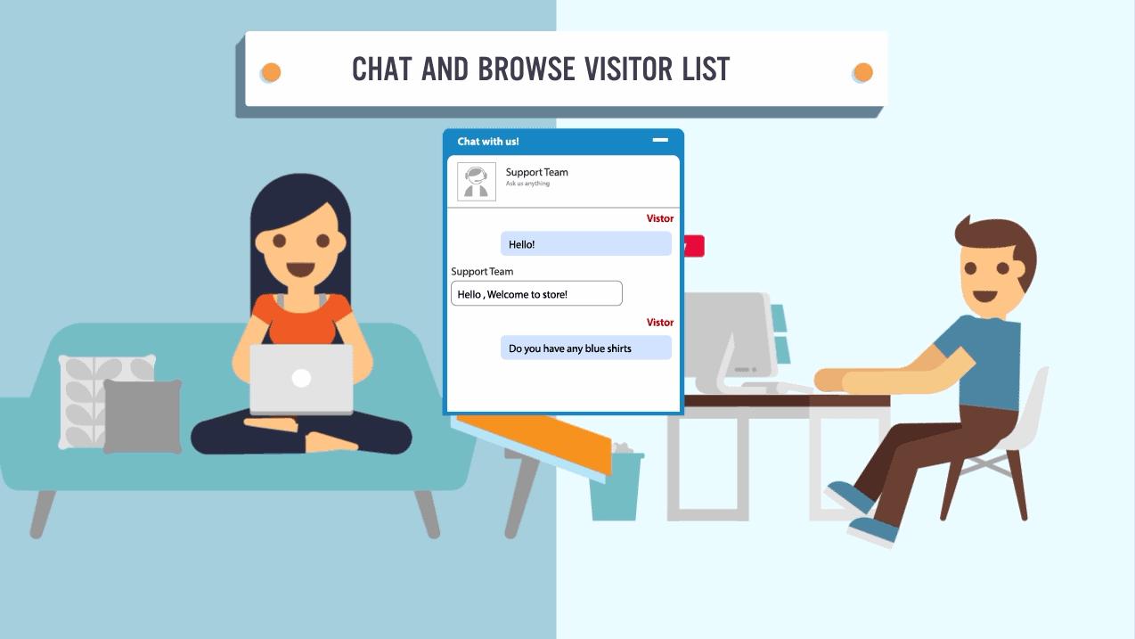 Hỗ trợ khách hàng qua Live Chat